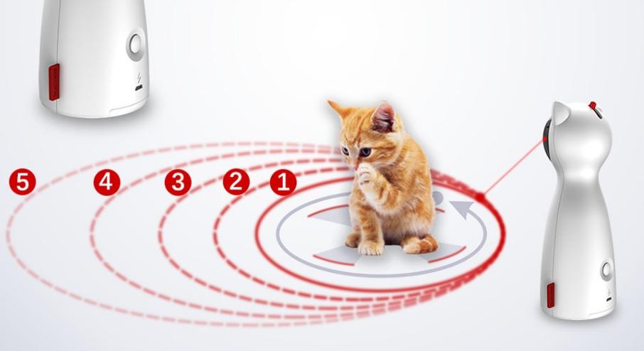 Лазерная игрушка для кошек