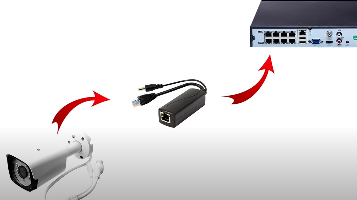 подключение poe ip камеры